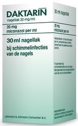 Daktarin Nagellak